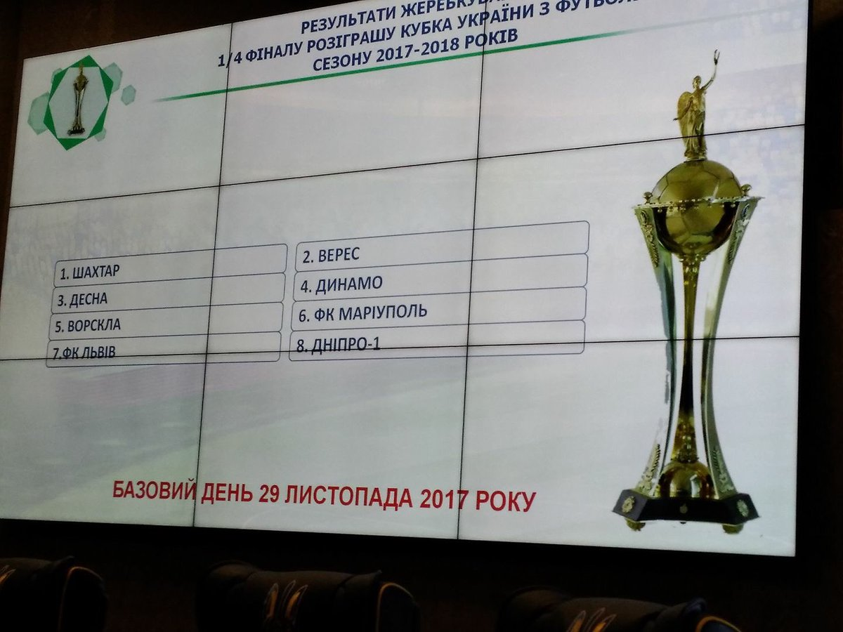 Состоялась жеребьевка ¼ финала Кубка Украины